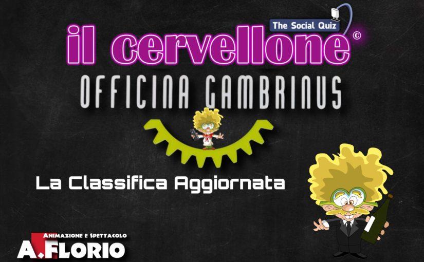 La Classifica Aggiornata de IL CERVELLONE AL GAMBRINUS dopo Domenica 28 Aprile