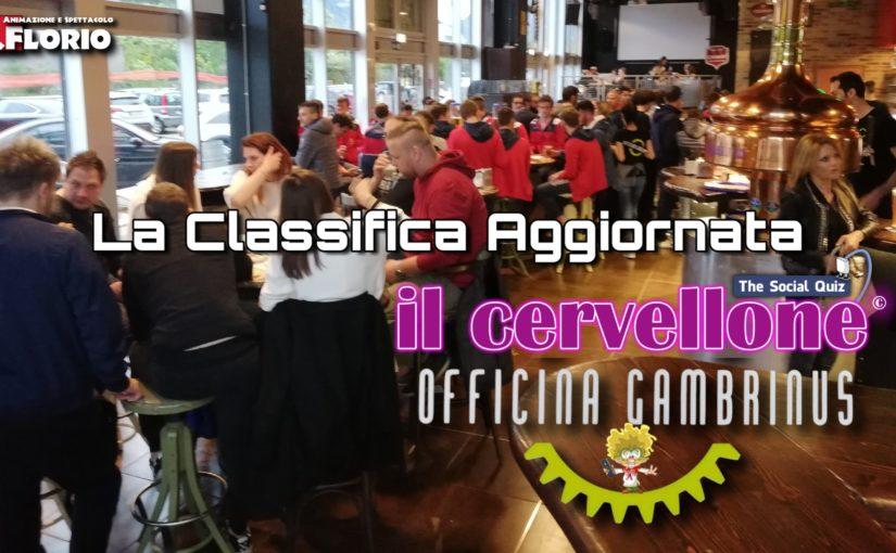 La Classifica Aggiornata de IL CERVELLONE AL GAMBRINUS dopo la puntata di Domenica 12 Maggio