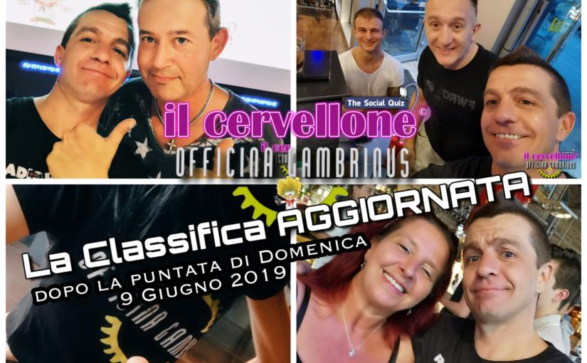 Classifica e FotoGallery aggiornata a Domenica 09 GIUGNO 2019